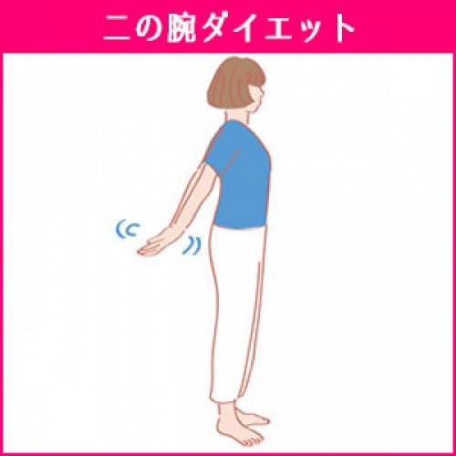 フォーカスダイエットが超簡単!二の腕ダイエット☆効果が凄い!