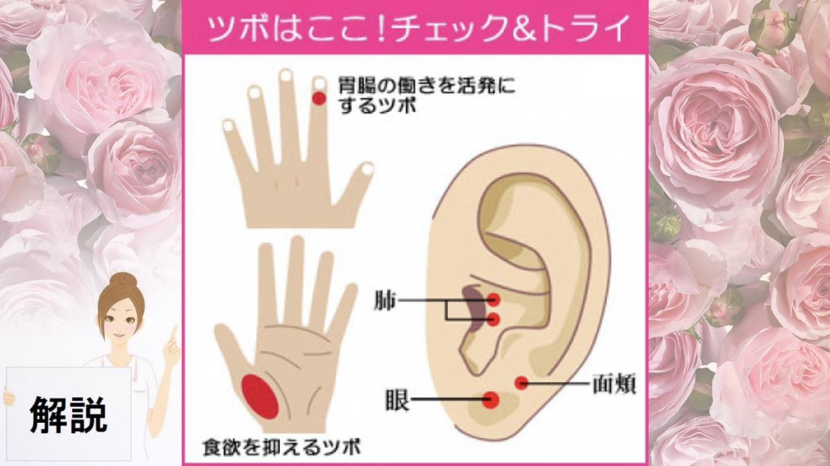 空き時間、携帯を弄るより手と耳のツボを押すべし!そのツボとは