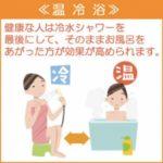 GW短期集中プログラム!効果絶大!半身浴/温冷浴リンパマッサージ