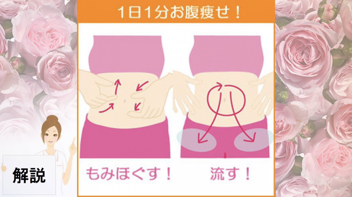 夏までにココが痩せたい!ランキング☆20代~40代の男女7割が...