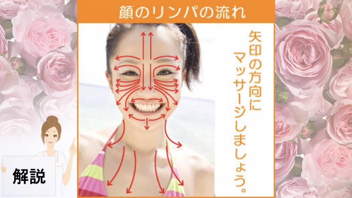 最新版!顔のむくみを3分で解消!リンパマッサージの方法を解説