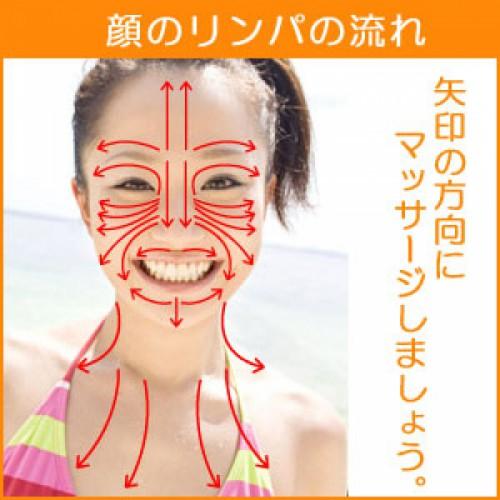 最新版!顔のむくみを3分で解消!リンパマッサージの方法を解説1