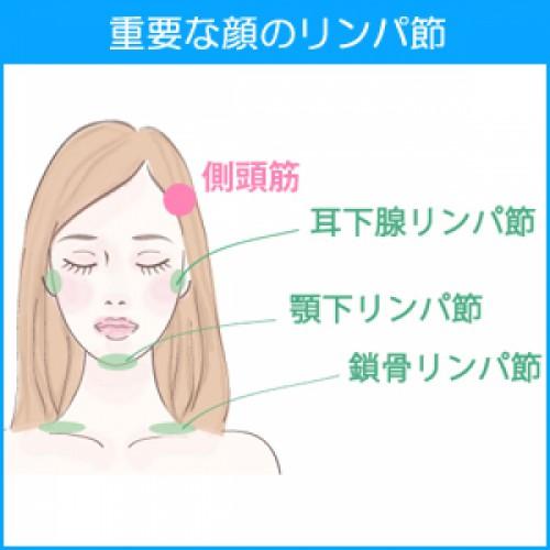 1週間でデカ顔→小顔!顔の運動しませんか?顔のリンパマッサージ