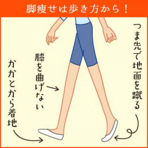 忙しい&運動もマッサージも面倒。そんな方の足首痩せ方法!